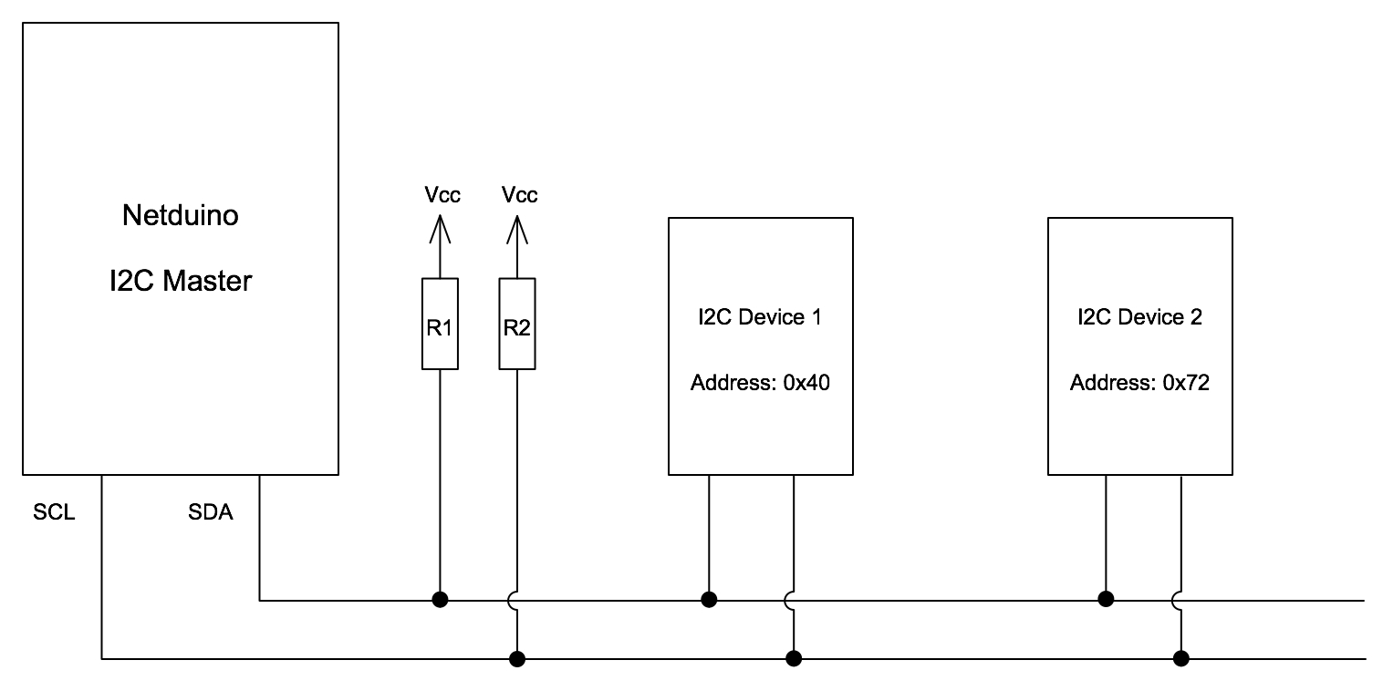 I2C Bus Master / Slave Illustration